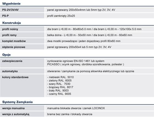 bramy_ps_dane_techniczne