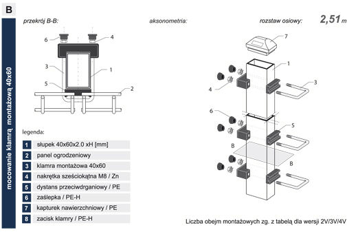 ogrodzenia_panelowe_3V_system_montarzu_2